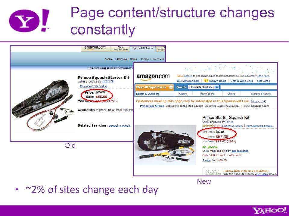 Page content/structure changes constantly Old New ~2% of sites change each day