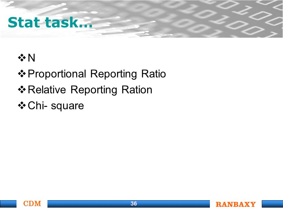 CDM 36 N Proportional Reporting Ratio Relative Reporting Ration Chi- square Stat task…