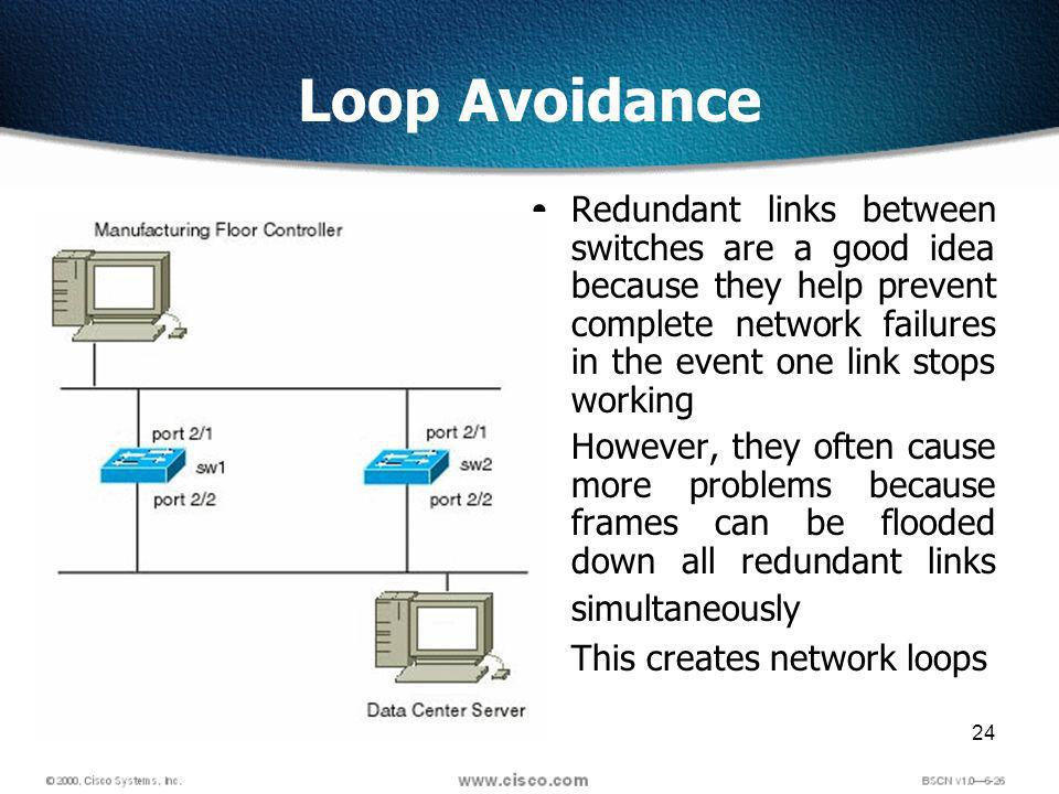 24 Loop Avoidance Redundant links between switches are a good idea because they help prevent complete network failures in the event one link stops working However, they often cause more problems because frames can be flooded down all redundant links simultaneously This creates network loops
