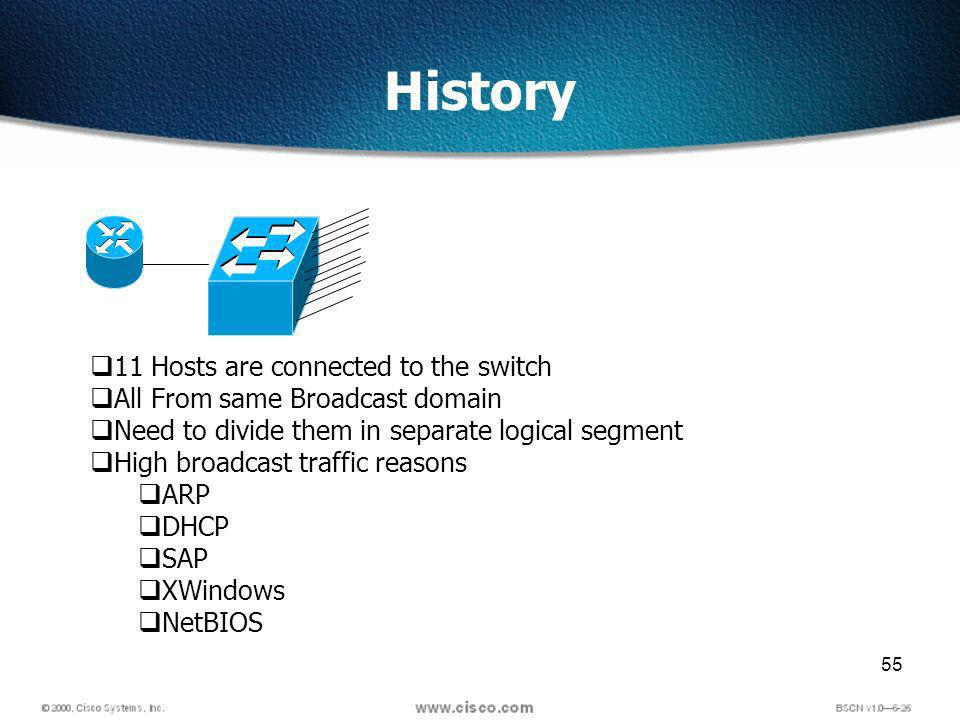 55 History 11 Hosts are connected to the switch All From same Broadcast domain Need to divide them in separate logical segment High broadcast traffic reasons ARP DHCP SAP XWindows NetBIOS
