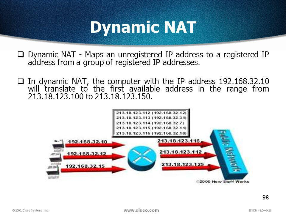 98 Dynamic NAT Dynamic NAT - Maps an unregistered IP address to a registered IP address from a group of registered IP addresses.