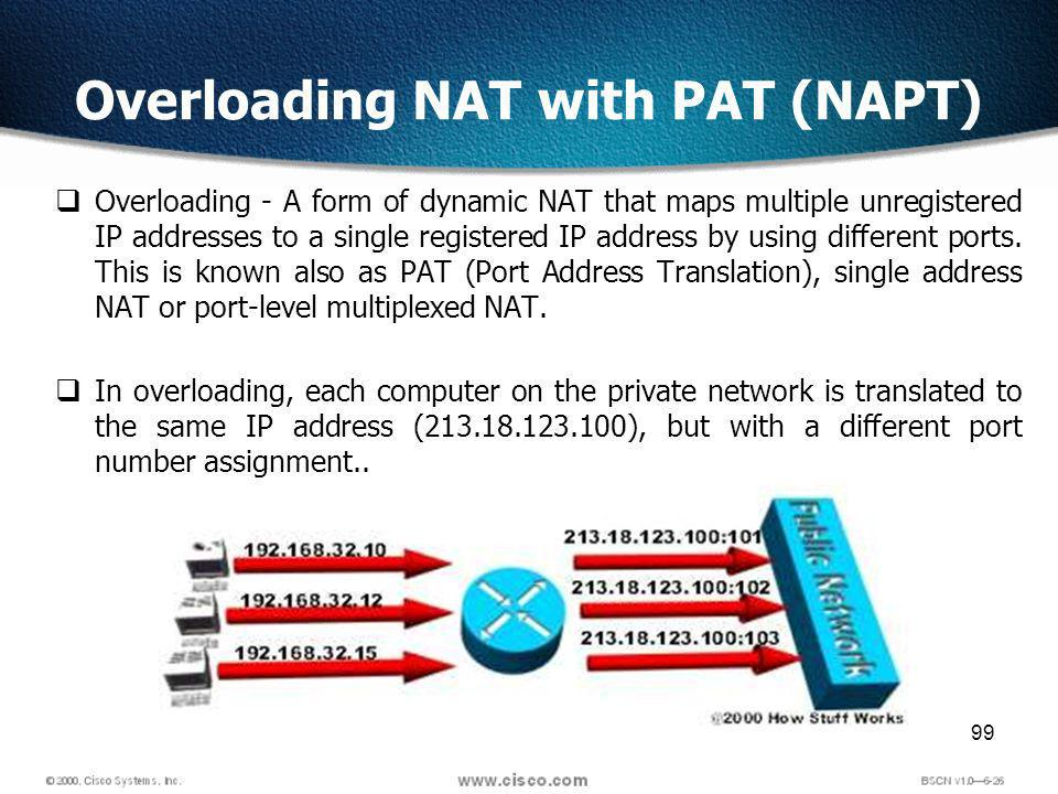 99 Overloading NAT with PAT (NAPT) Overloading - A form of dynamic NAT that maps multiple unregistered IP addresses to a single registered IP address by using different ports.
