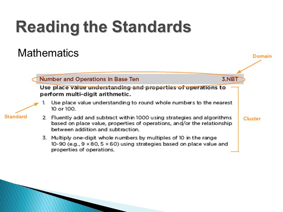 Reading the Standards Mathematics