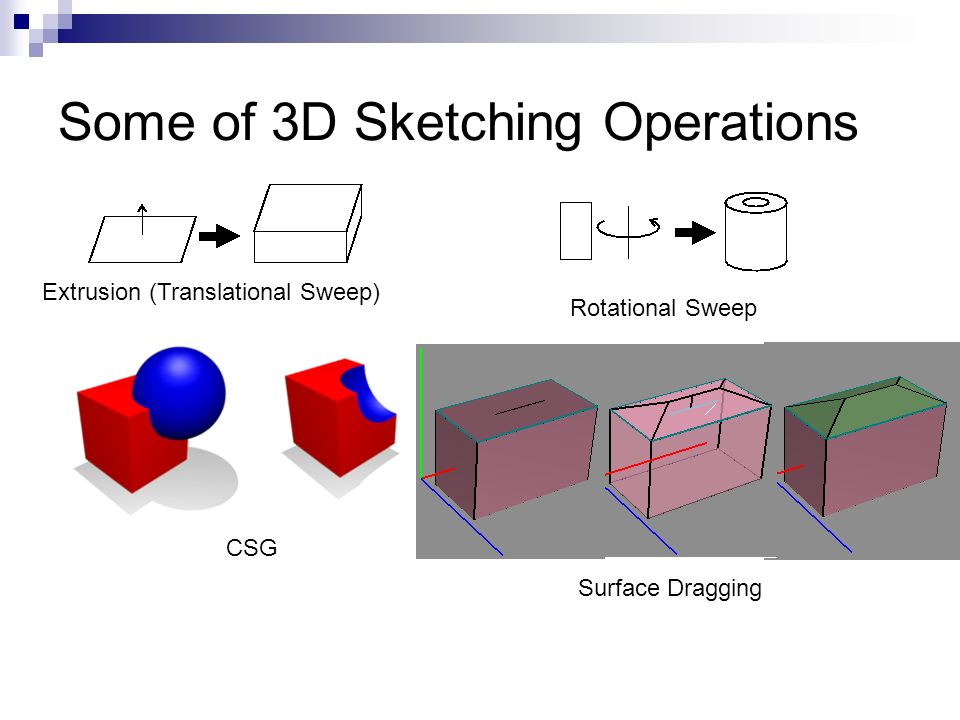 Some of 3D Sketching Operations Extrusion (Translational Sweep) Rotational Sweep CSG Surface Dragging