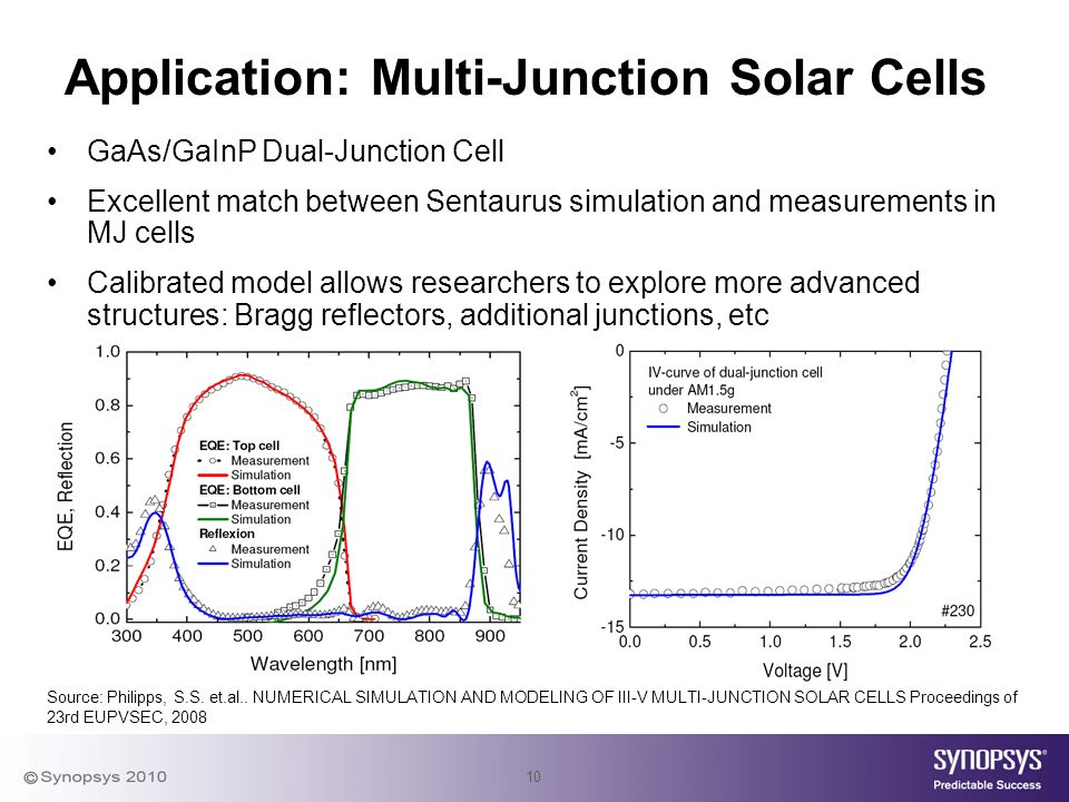 10 Application: Multi-Junction Solar Cells Source: Philipps, S.S.