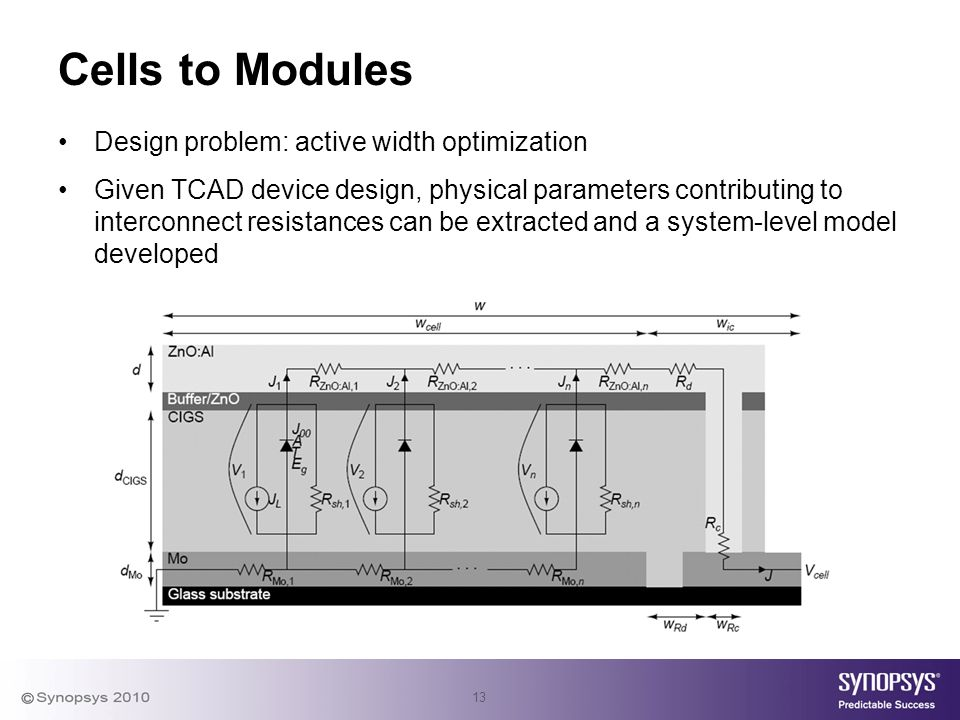 13 Cells to Modules Design problem: active width optimization Given TCAD device design, physical parameters contributing to interconnect resistances can be extracted and a system-level model developed