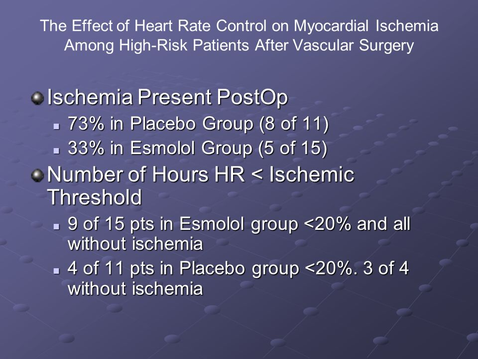 The Effect of Heart Rate Control on Myocardial Ischemia Among High-Risk Patients After Vascular Surgery Ischemia Present PostOp 73% in Placebo Group (8 of 11) 73% in Placebo Group (8 of 11) 33% in Esmolol Group (5 of 15) 33% in Esmolol Group (5 of 15) Number of Hours HR < Ischemic Threshold 9 of 15 pts in Esmolol group <20% and all without ischemia 9 of 15 pts in Esmolol group <20% and all without ischemia 4 of 11 pts in Placebo group <20%.