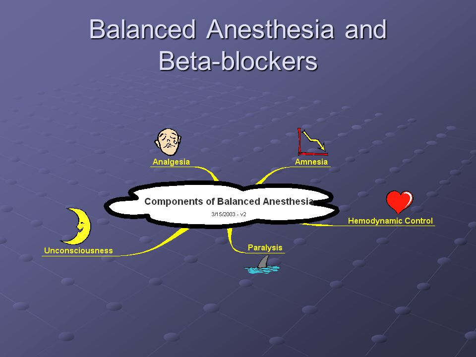 Balanced Anesthesia and Beta-blockers