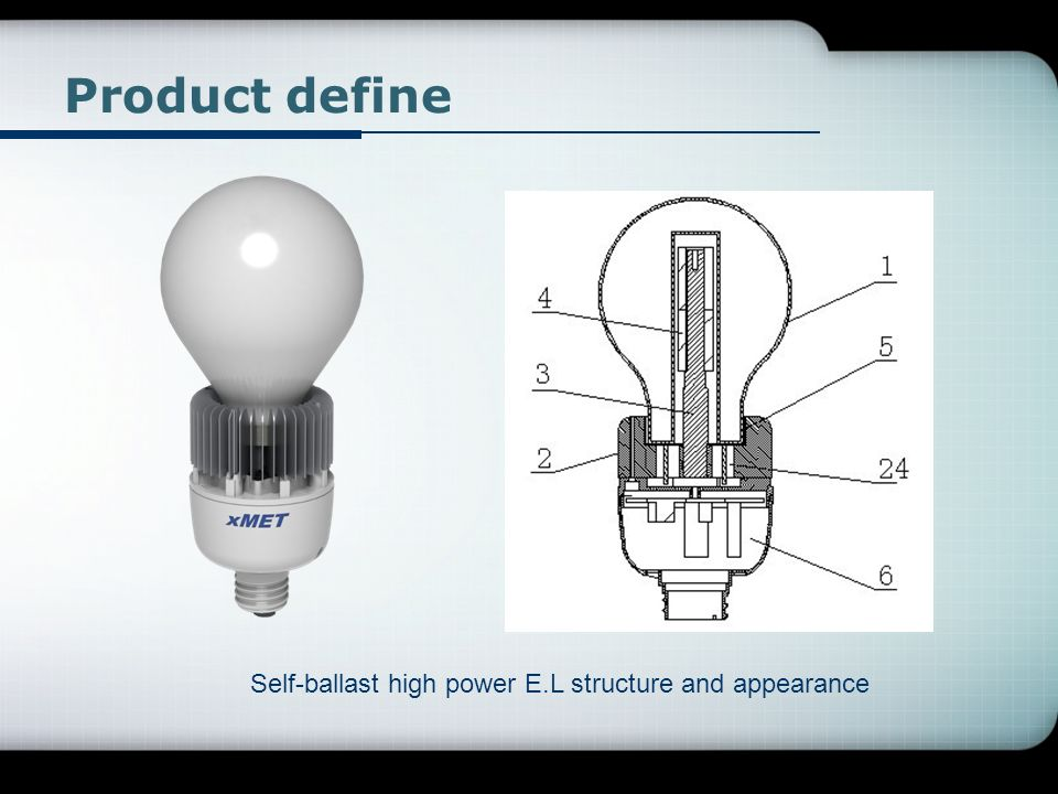 Product define Self-ballast high power E.L structure and appearance