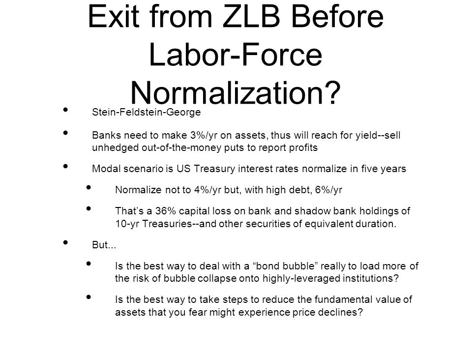 Exit from ZLB Before Labor-Force Normalization.