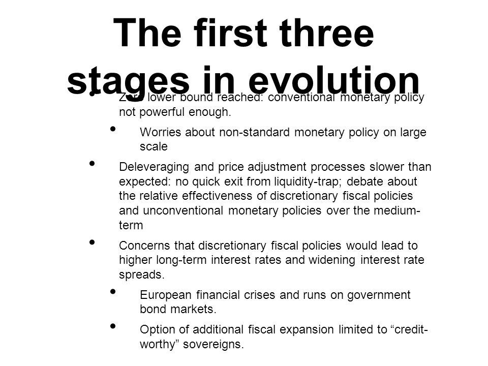 The first three stages in evolution Zero lower bound reached: conventional monetary policy not powerful enough.
