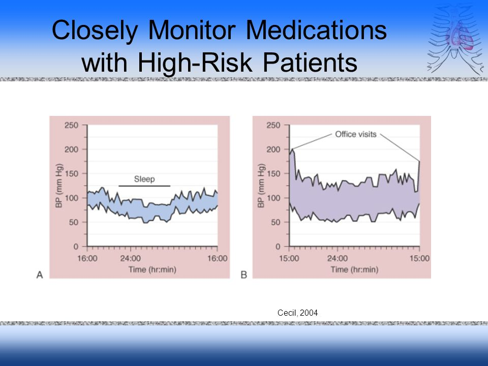 Closely Monitor Medications with High-Risk Patients Cecil, 2004