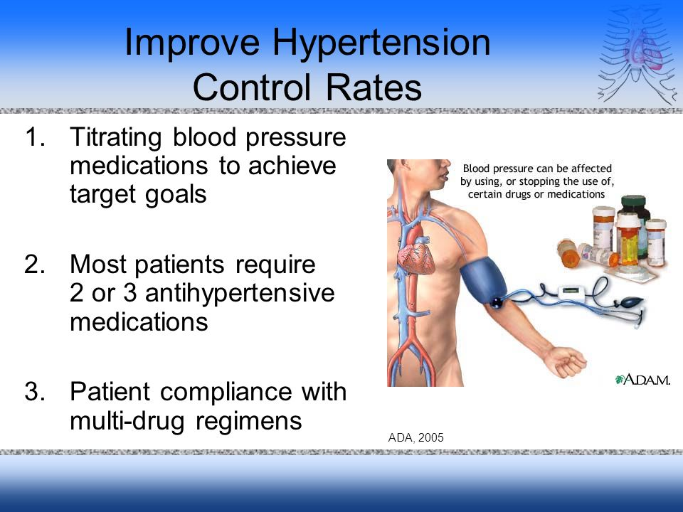 Improve Hypertension Control Rates 1.Titrating blood pressure medications to achieve target goals 2.Most patients require 2 or 3 antihypertensive medications 3.Patient compliance with multi-drug regimens ADA, 2005