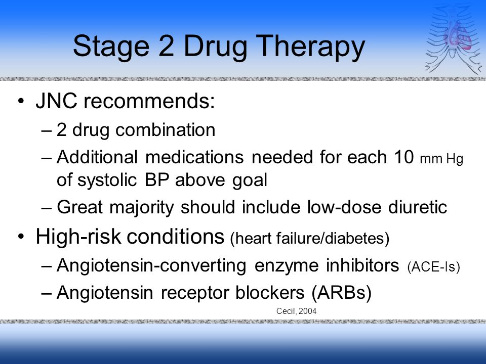 Stage 2 Drug Therapy JNC recommends: –2 drug combination –Additional medications needed for each 10 mm Hg of systolic BP above goal –Great majority should include low-dose diuretic High-risk conditions (heart failure/diabetes) –Angiotensin-converting enzyme inhibitors (ACE-Is) –Angiotensin receptor blockers (ARBs) Cecil, 2004