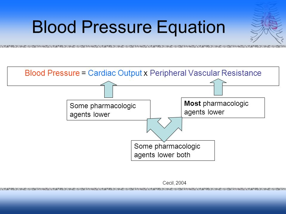 Blood Pressure Equation Blood Pressure = Cardiac Output x Peripheral Vascular Resistance Most pharmacologic agents lower Some pharmacologic agents lower Some pharmacologic agents lower both Cecil, 2004