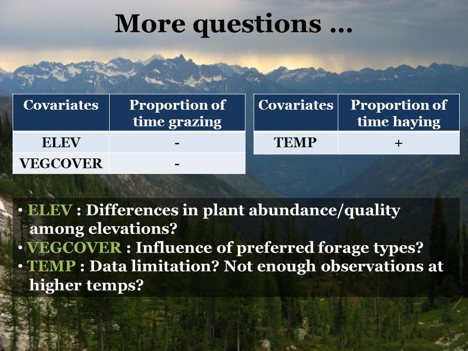 More questions … CovariatesProportion of time grazing ELEV- VEGCOVER- CovariatesProportion of time haying TEMP+ ELEV : Differences in plant abundance/quality among elevations.