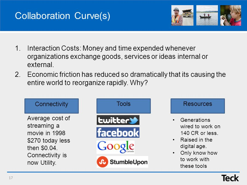 Collaboration Curve(s) 1.Interaction Costs: Money and time expended whenever organizations exchange goods, services or ideas internal or external.
