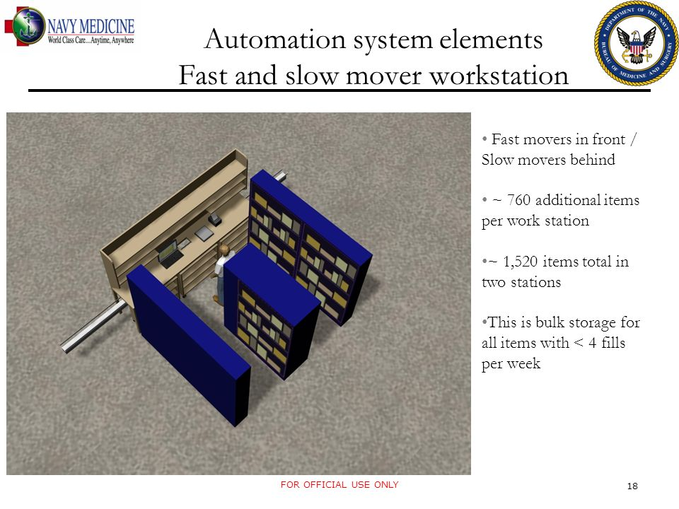 Fast movers in front / Slow movers behind ~ 760 additional items per work station ~ 1,520 items total in two stations This is bulk storage for all items with < 4 fills per week Automation system elements Fast and slow mover workstation FOR OFFICIAL USE ONLY 18