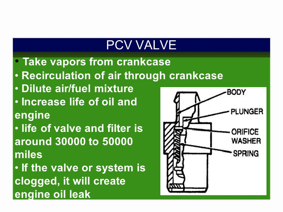 PCV VALVE Take vapors from crankcase Recirculation of air through crankcase Dilute air/fuel mixture Increase life of oil and engine life of valve and filter is around 30000 to 50000 miles If the valve or system is clogged, it will create engine oil leak