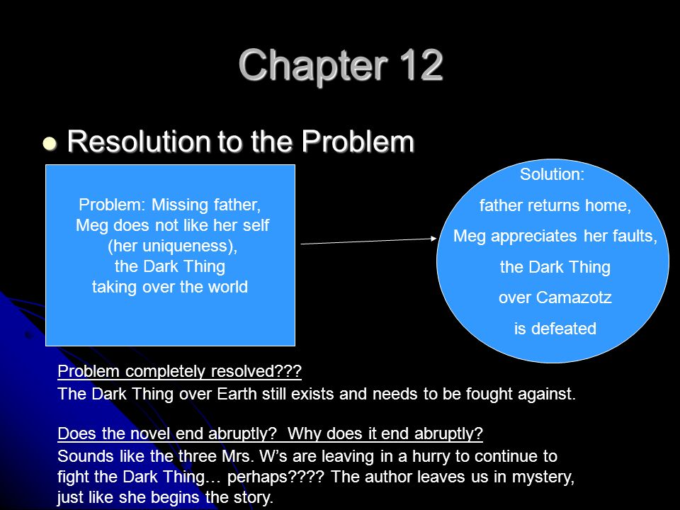 Chapter 12 Resolution to the Problem Resolution to the Problem Problem: Problem completely resolved .