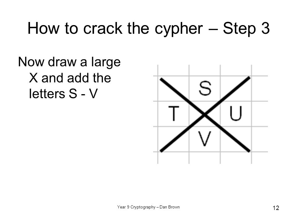 Year 9 Cryptography – Dan Brown 12 How to crack the cypher – Step 3 Now draw a large X and add the letters S - V