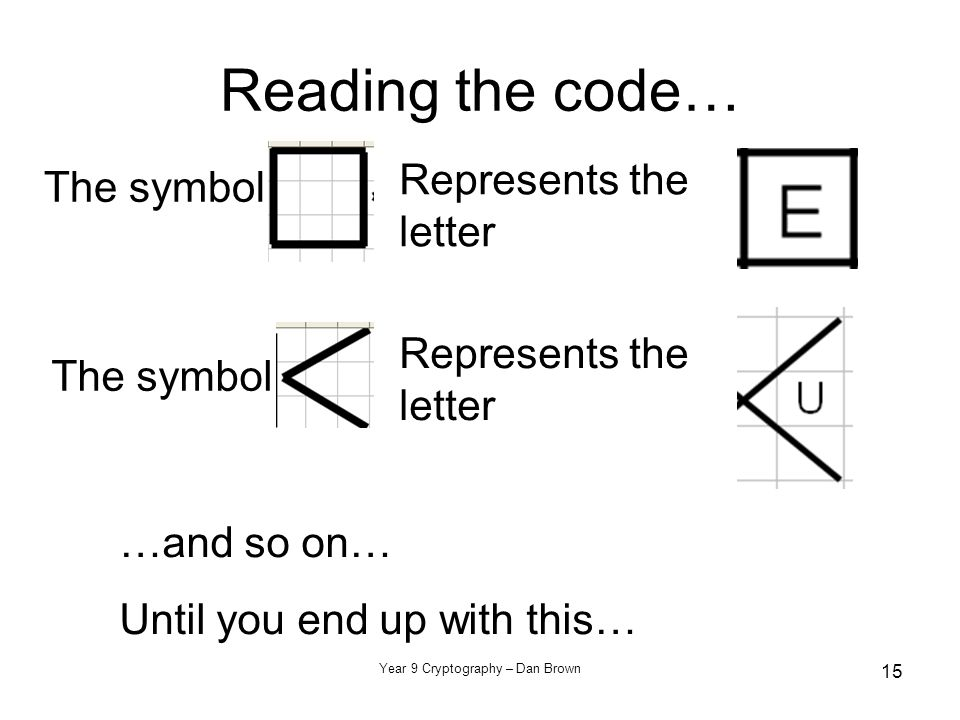 Year 9 Cryptography – Dan Brown 15 Reading the code… The symbol Represents the letter The symbol Represents the letter …and so on… Until you end up with this…
