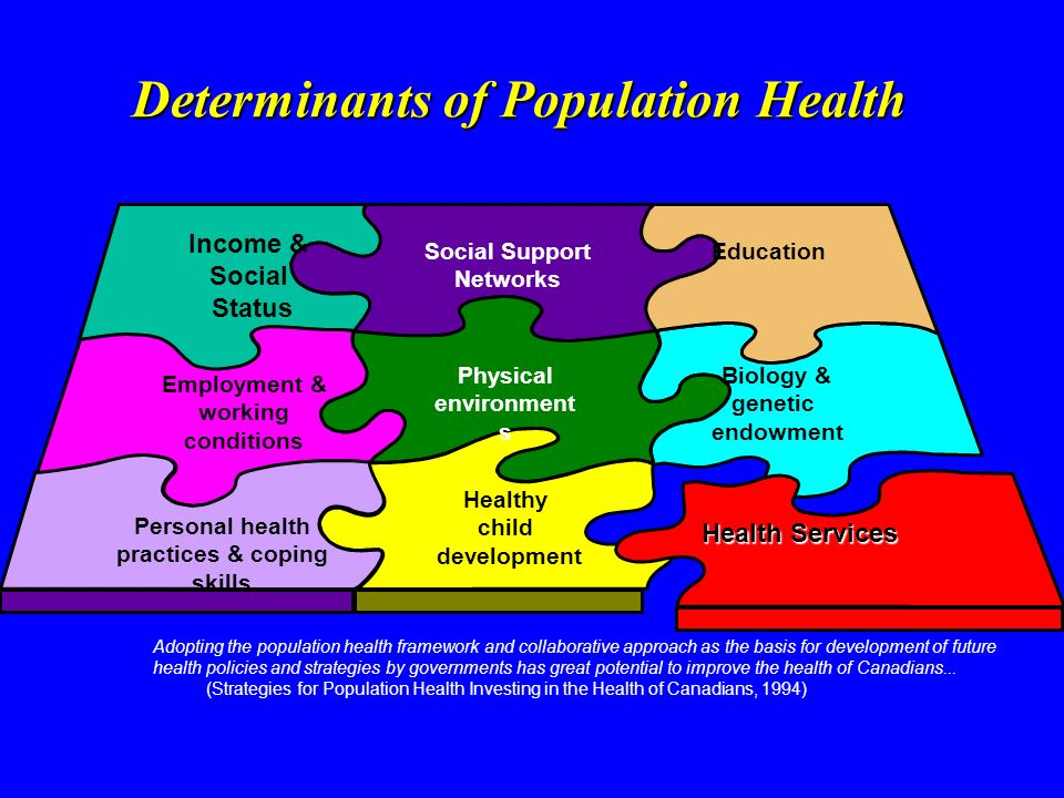 Determinants of Population Health Adopting the population health framework and collaborative approach as the basis for development of future health policies and strategies by governments has great potential to improve the health of Canadians...