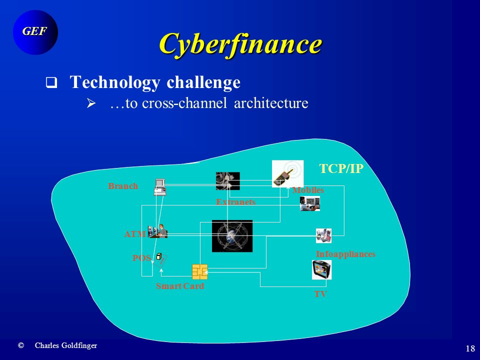 © Charles Goldfinger GEF 17 Cyberfinance Technology challenge From multi-channel architecture….