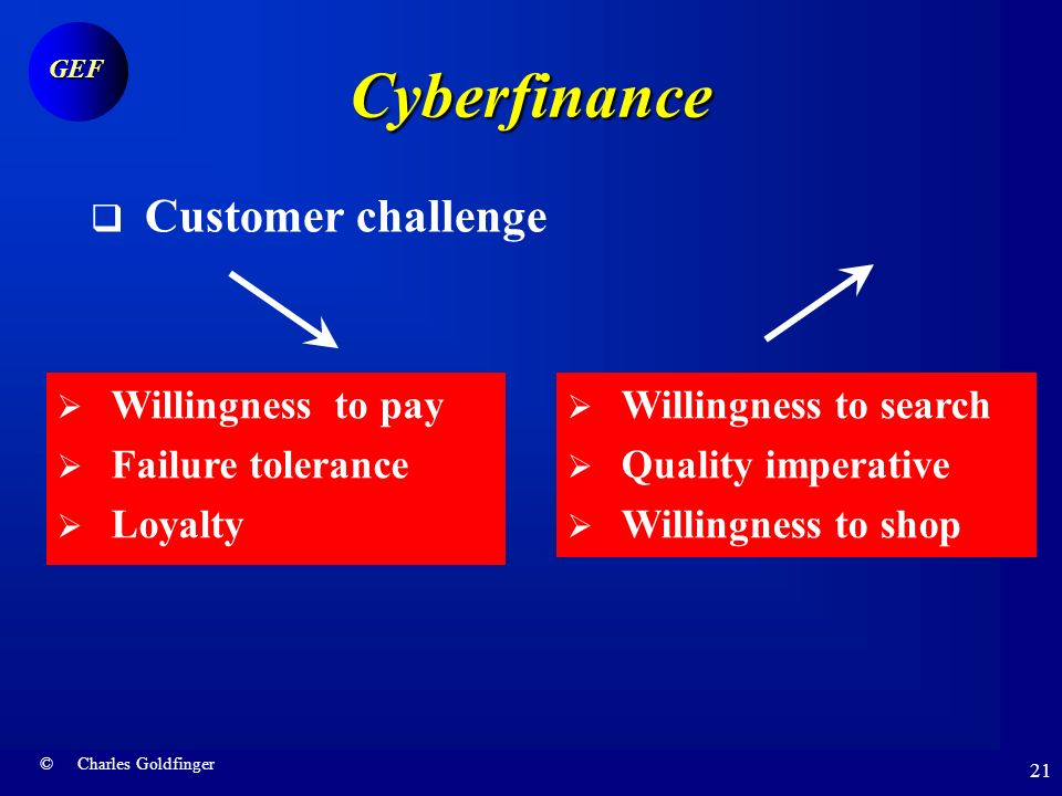 © Charles Goldfinger GEF 20 Cyberfinance End of information and knowledge asymmetry Goldfingers law Customer is always smart DistributorProducer Consumer Customer challenge Three structural trends Lower transactions costs Market power shift