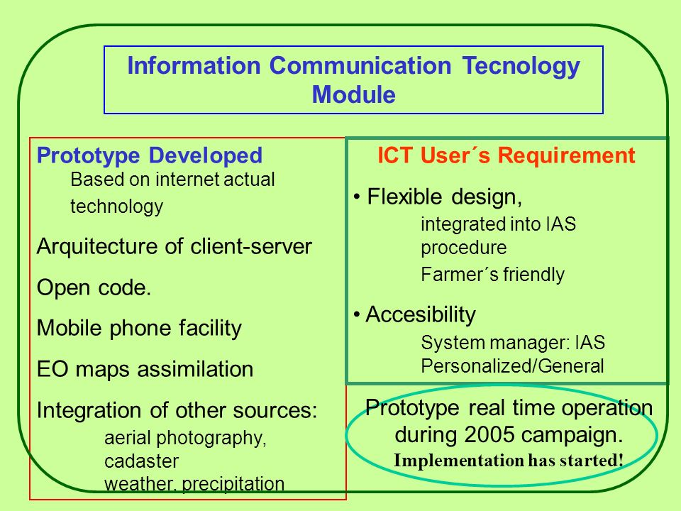 Information Communication Tecnology Module Prototype Developed Based on internet actual technology Arquitecture of client-server Open code.