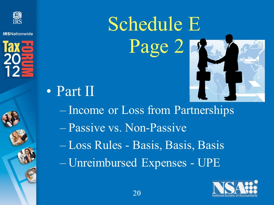 20 Schedule E Page 2 Part II –Income or Loss from Partnerships –Passive vs.