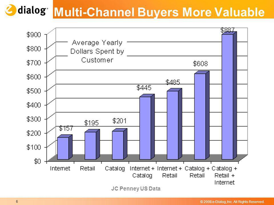© 2008 e-Dialog, Inc. All Rights Reserved. Multi-Channel Buyers More Valuable 6 JC Penney US Data