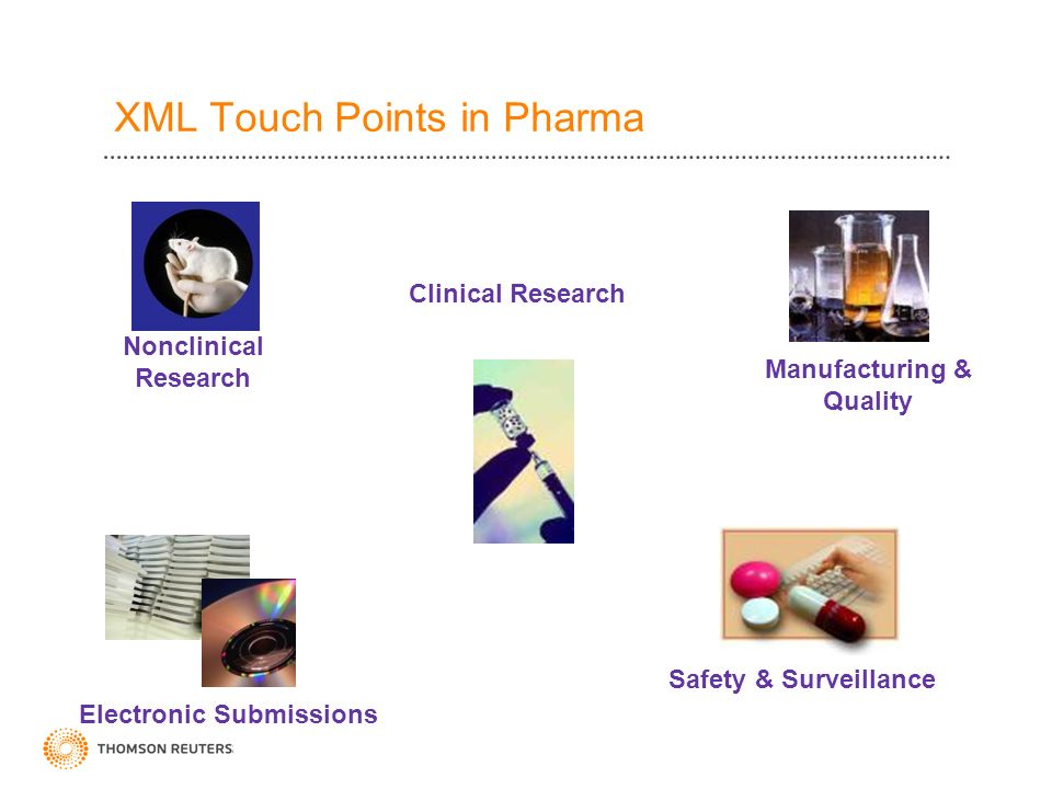 XML Touch Points in Pharma Nonclinical Research Clinical Research Manufacturing & Quality Electronic Submissions Safety & Surveillance