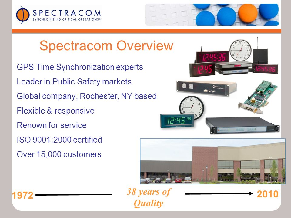 Spectracom Overview GPS Time Synchronization experts Leader in Public Safety markets Global company, Rochester, NY based Flexible & responsive Renown for service ISO 9001:2000 certified Over 15,000 customers 1972 2010 38 years of Quality