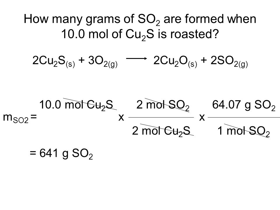 How many grams of SO 2 are formed when 10.0 mol of Cu 2 S is roasted.