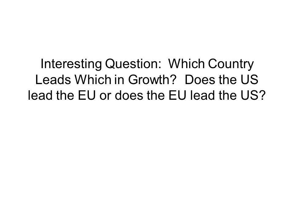 Interesting Question: Which Country Leads Which in Growth.