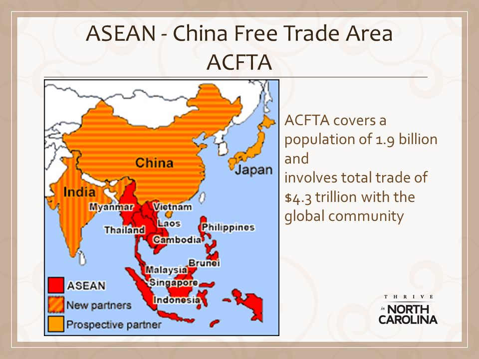 ASEAN - China Free Trade Area ACFTA ACFTA covers a population of 1.9 billion and involves total trade of $4.3 trillion with the global community