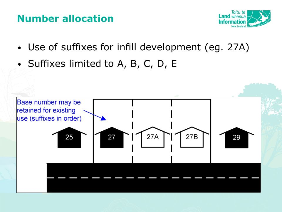 Number allocation Use of suffixes for infill development (eg.