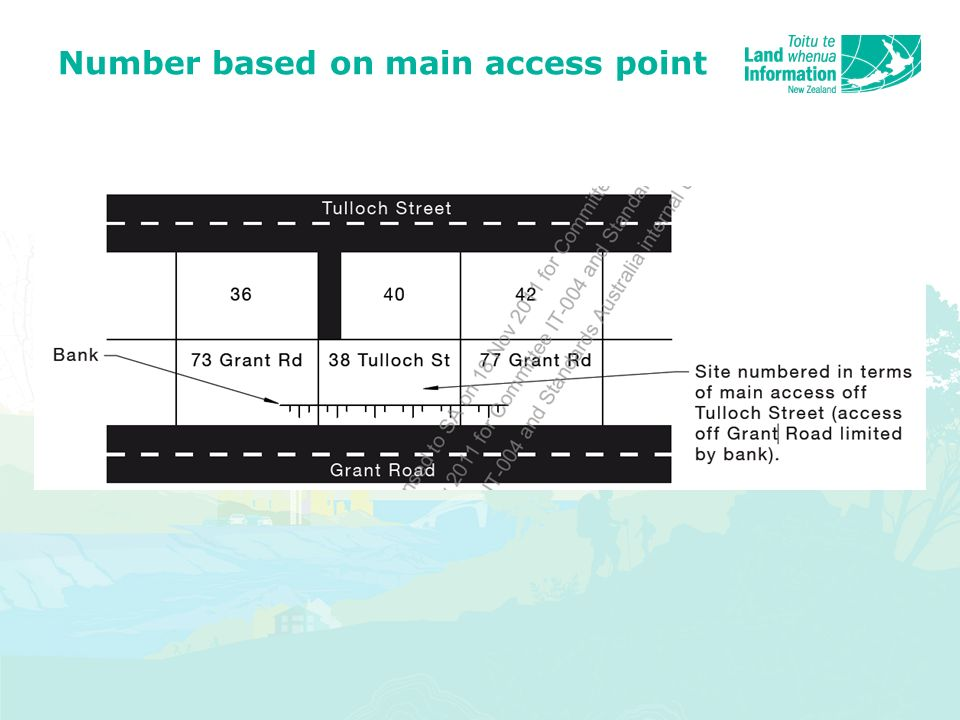 Number based on main access point