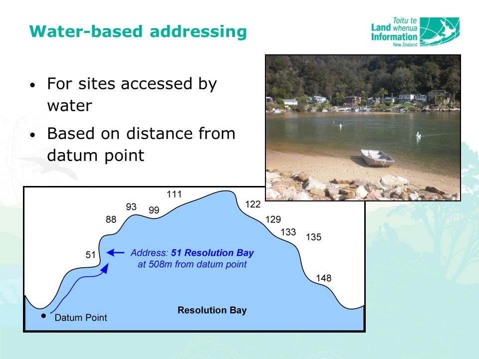 Water-based addressing For sites accessed by water Based on distance from datum point