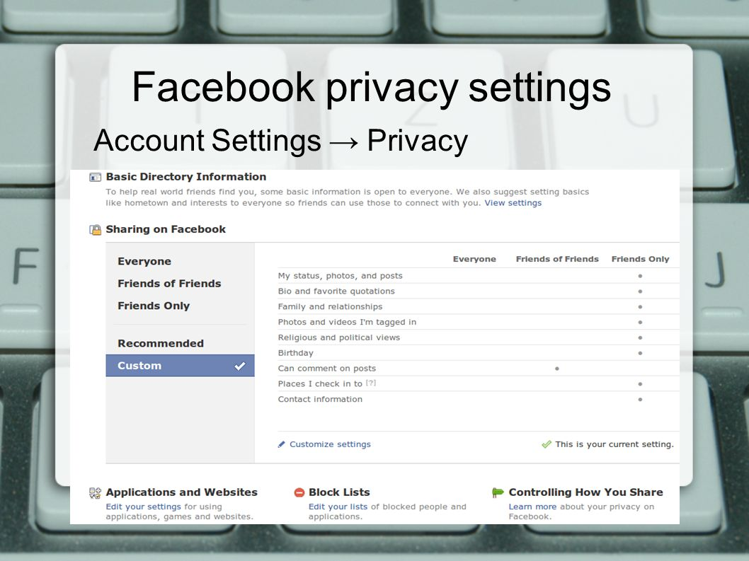 Facebook privacy settings Account Settings Privacy