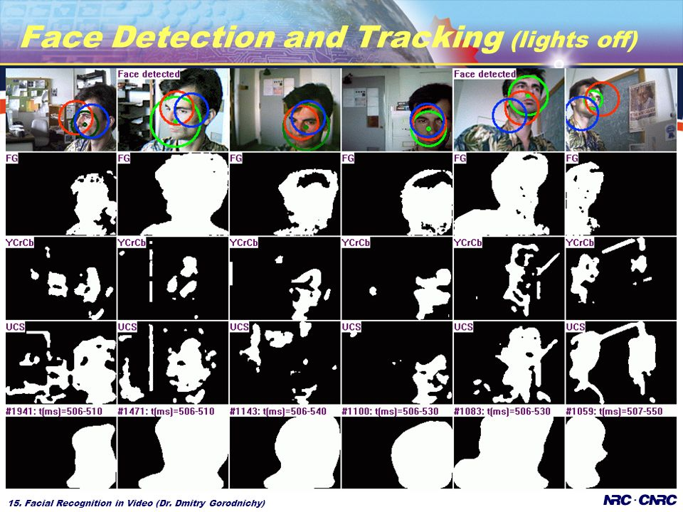 15. Facial Recognition in Video (Dr. Dmitry Gorodnichy) Face Detection and Tracking (lights off)