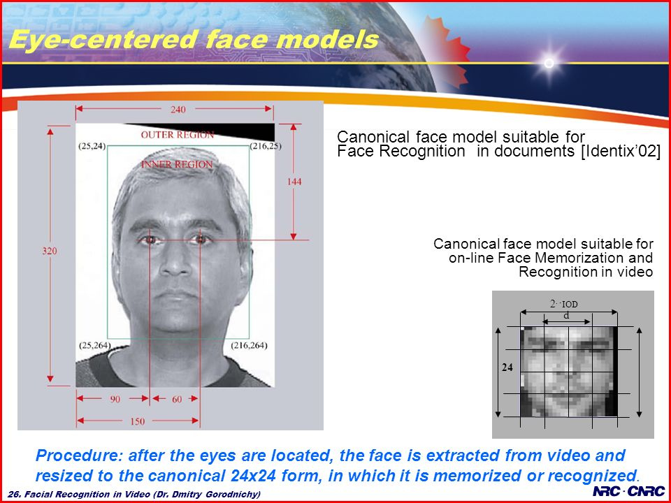 26. Facial Recognition in Video (Dr.