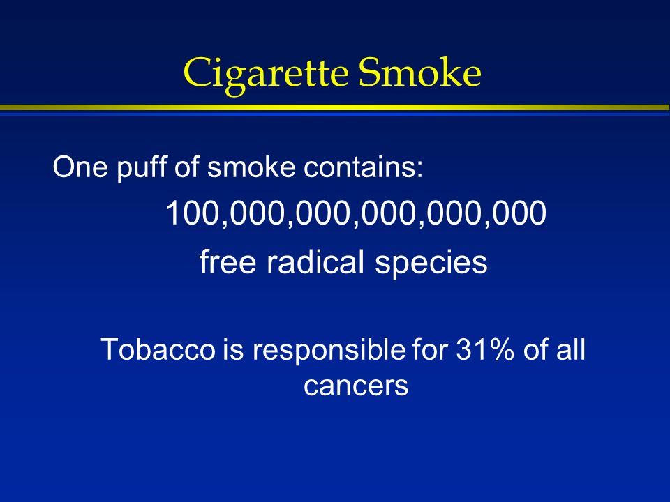 Cigarette Smoke One puff of smoke contains: 100,000,000,000,000,000 free radical species Tobacco is responsible for 31% of all cancers