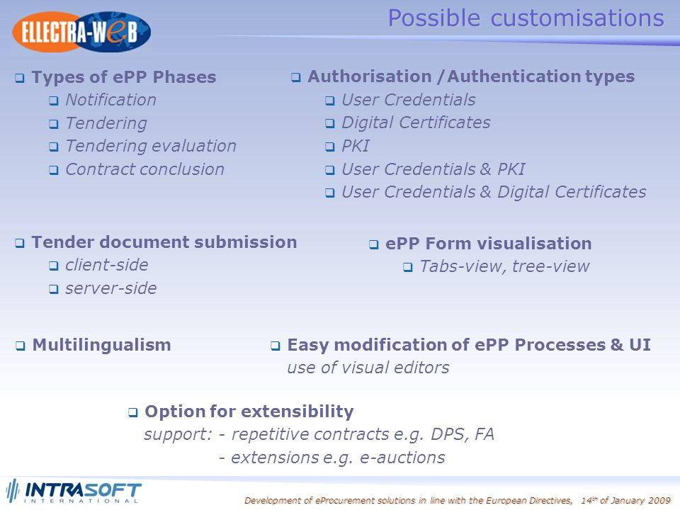 Development of eProcurement solutions in line with the European Directives, 14 th of January 2009 Possible customisations Types of ePP Phases Notification Tendering Tendering evaluation Contract conclusion Easy modification of ePP Processes & UI use of visual editors Authorisation /Authentication types User Credentials Digital Certificates PKI User Credentials & PKI User Credentials & Digital Certificates Tender document submission client-side server-side ePP Form visualisation Tabs-view, tree-view Multilingualism Option for extensibility support: - repetitive contracts e.g.