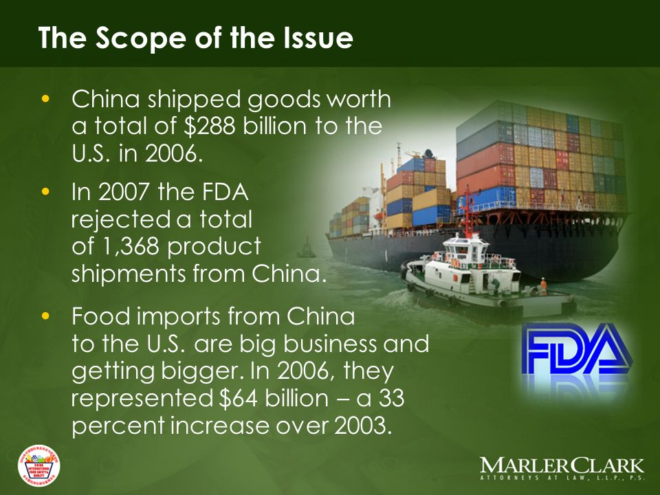The Scope of the Issue China shipped goods worth a total of $288 billion to the U.S.