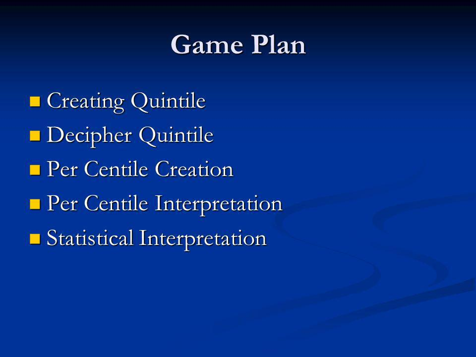 Game Plan Creating Quintile Creating Quintile Decipher Quintile Decipher Quintile Per Centile Creation Per Centile Creation Per Centile Interpretation Per Centile Interpretation Statistical Interpretation Statistical Interpretation