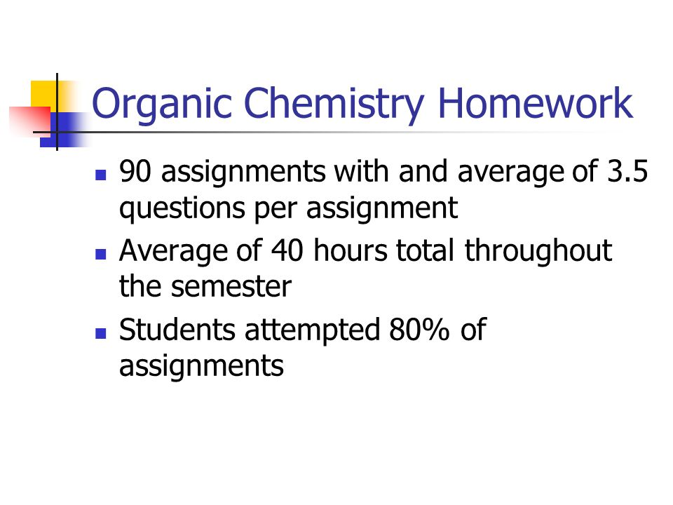 Organic Chemistry Homework 90 assignments with and average of 3.5 questions per assignment Average of 40 hours total throughout the semester Students attempted 80% of assignments