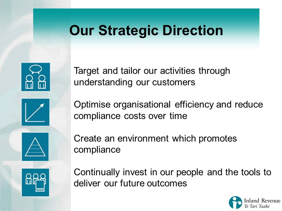 Target and tailor our activities through understanding our customers Optimise organisational efficiency and reduce compliance costs over time Create an environment which promotes compliance Continually invest in our people and the tools to deliver our future outcomes Our Strategic Direction