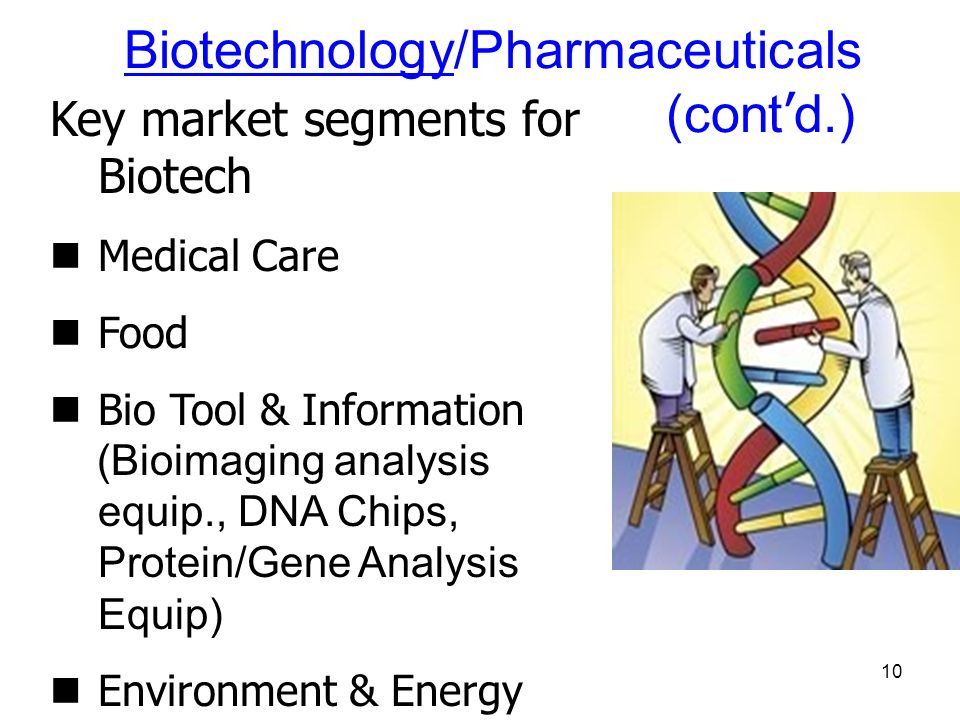 10 Biotechnology/Pharmaceuticals (cont d.) Key market segments for Biotech Medical Care Food Bio Tool & Information (Bioimaging analysis equip., DNA Chips, Protein/Gene Analysis Equip) Environment & Energy